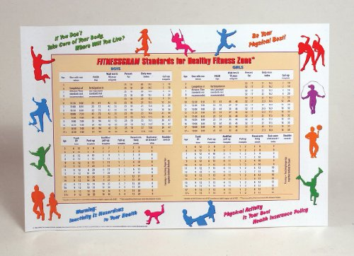 9780736062145: Healthy Fitness Zone Wall Chart Version 8.0