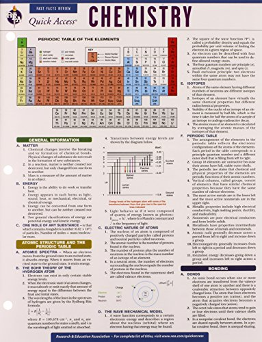 Chemistry - REA's Quick Access Reference Chart: Editors of REA