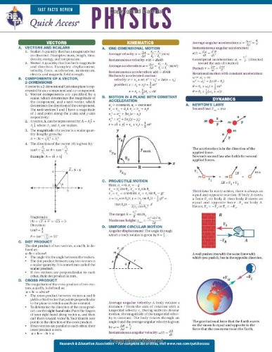 9780738607436: Physics - REA's Quick Access Reference Chart (Quick Access Reference Charts)