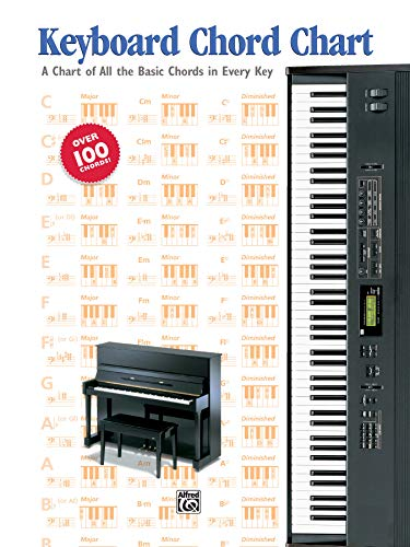9780739007433: Keyboard Chord Chart --- Clavier Electronique - Palmer, Manus & Lethco --- Alfred Publishing