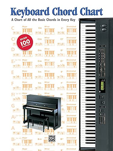 Keyboard Chord Chart by Alfred Publishing Staff: Alfred Publishing Staff