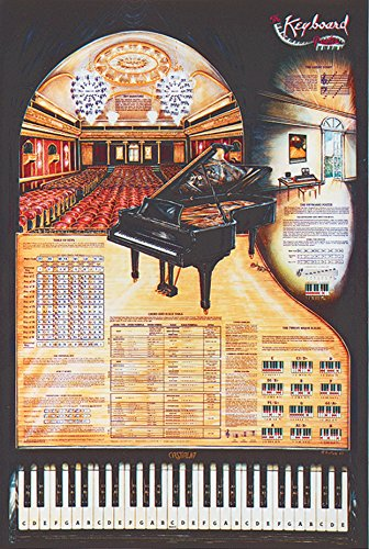 9780739055137: Keyboard Poster (Poster)