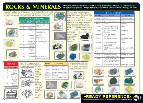 Rocks and Minerals Ready Reference (12-pack) (0742407772) by Carson-Dellosa Publishing