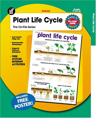 9780742429017: The On-File Series Plant Life Cycle