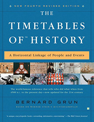 9780743270038: The Timetables of History: A Horizontal Linkage of People and Events