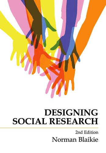 9780745643373: Designing Social Research: The Lobic of Anticipation