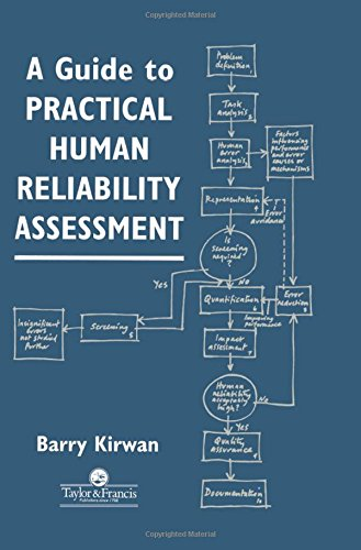 A Guide to Practical Human Reliability Assessment: Kirwan, Barry
