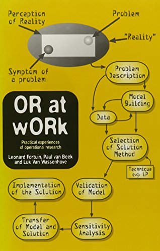 OR At Work: Case Studies On The Application Of OR In Industry, Service, Agriculture And health care...