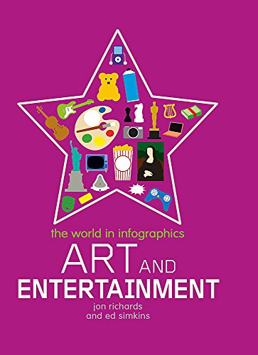 9780750283212: The World in Infographics: Art and Entertainment