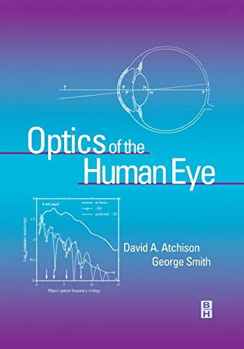 9780750637756: Optics of the Human Eye, 1e