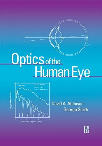 9780750637756: Optics of the Human Eye, 1e