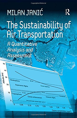 9780754649670: The Sustainability of Air Transportation: A Quantitative Analysis and Assessment