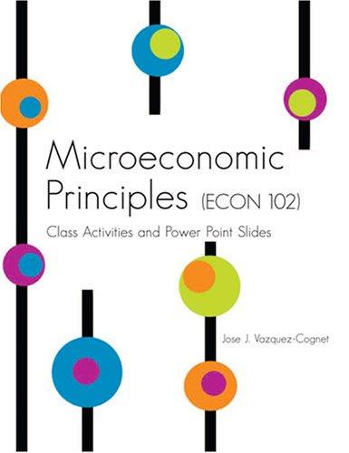 Microeconomic Principles (ECON 102): Class Activities And: Jose Vaquez-Cognet