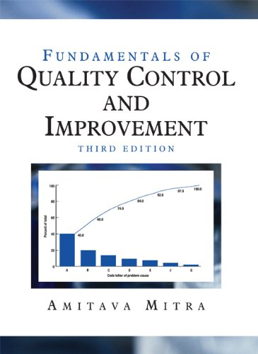 9780759351721: Fundamentals of Quality Control and Improvement 2E