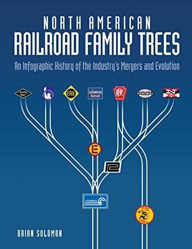 9780760344880: North American Railroad Family Trees: An Infographic History of the Industry's Mergers and Evolution