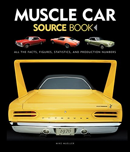 9780760348574: Muscle Car Source Book: All the Facts, Figures, Statistics, and Production Numbers