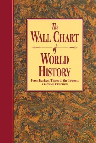 9780760709702: The Wall Chart of World History: From Earliest Times to the Present, Facsimile Edition