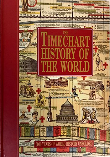 THE TIMECHART HISTORY OF THE WORLD : 6000 Years of World History Unfolded