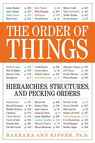 9780761150442: The Order of Things: Hierarchies, Structures, and Pecking Orders