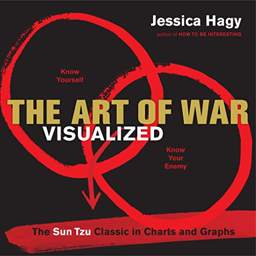 9780761182382: The Art of War Visualized: The Sun Tzu Classic in Charts and Graphs