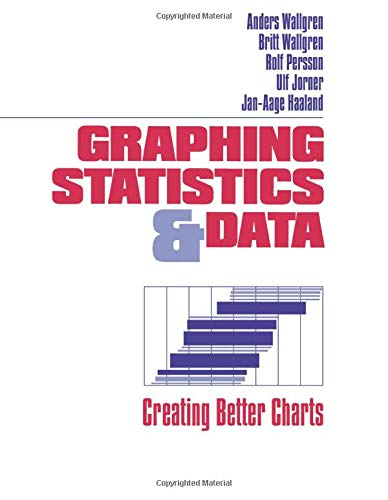 9780761905998: Graphing Statistics & Data: Creating Better Charts (NULL)