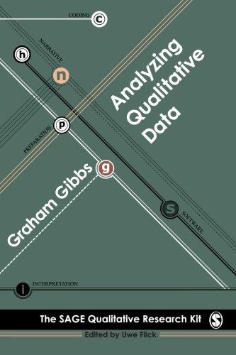 9780761949800: Analysing Qualitative Data (Qualitative Research Kit)