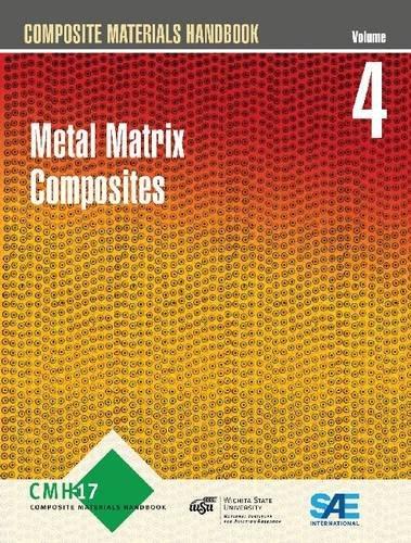 9780768078145: Composite Materials Handbook: Metal Matrix Composites