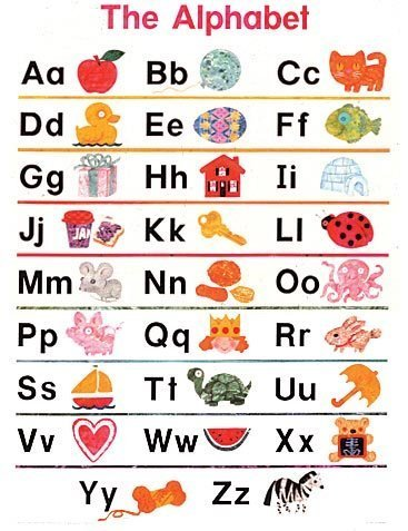 9780768212495: The Alphabet (Cheap Charts)