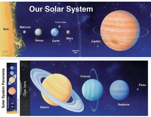 9780768213485: Solar System Panorama (Cheap Charts)