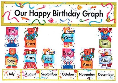 9780768216899: Birthday Bears Graph Bulletin Board Set