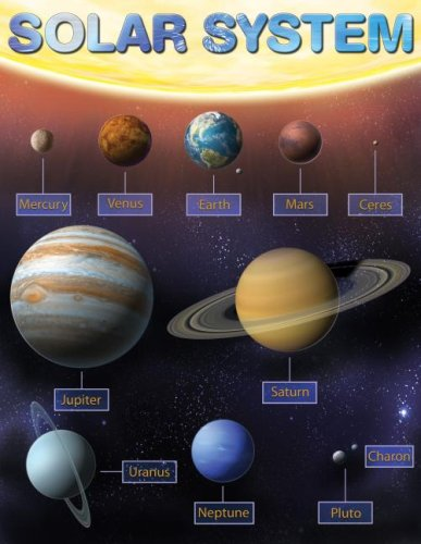 9780768233766: Our Changing Solar System Cheap Chart (Cheap Charts)