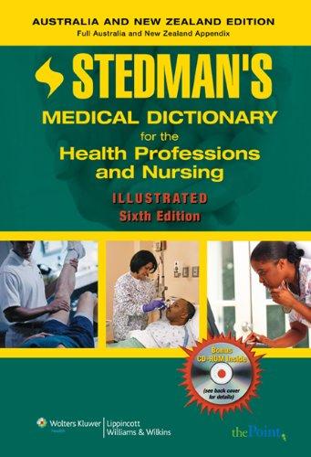 poster o medical term