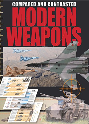 9780785829249: Modern Weapons Compared and Contrasted: Tanks Aircraft Small Arms Ships Artillery
