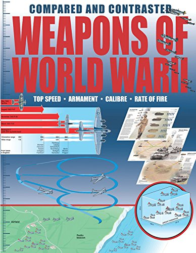 9780785829256: Weapons of World War II: Top Speed, Armament, Caliber, Rate of Fire (Compared and Contrasted)