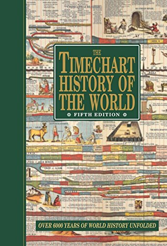 9780785831921: The Timechart History of the World: Over 6000 Years of World History Unfolded