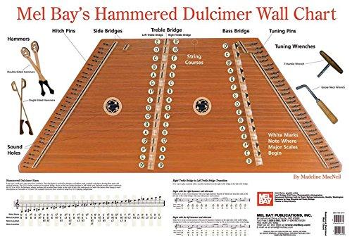 9780786613779: Hammered Dulcimer Wall Chart