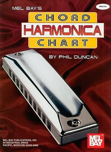 9780786618743: Harmonica Chord Chart