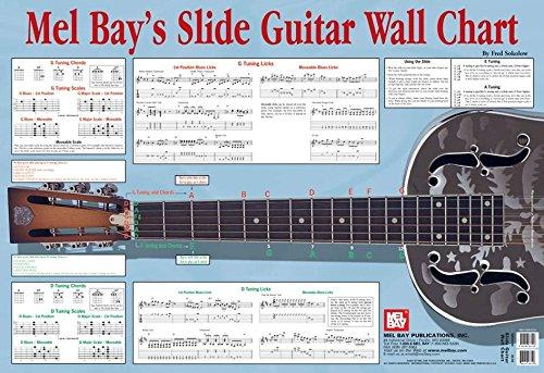 9780786667123: Mel Bay Slide Guitar Wall Chart