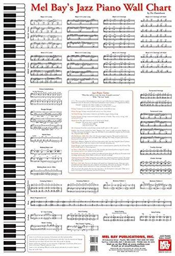 9780786667130: Jazz Piano Wall Chart