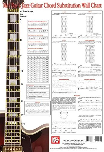 9780786667178: Mel Bay Jazz Guitar Chord Substitution Wall Chart