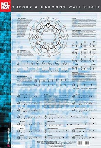 9780786668069: Theory and Harmony Wall Chart