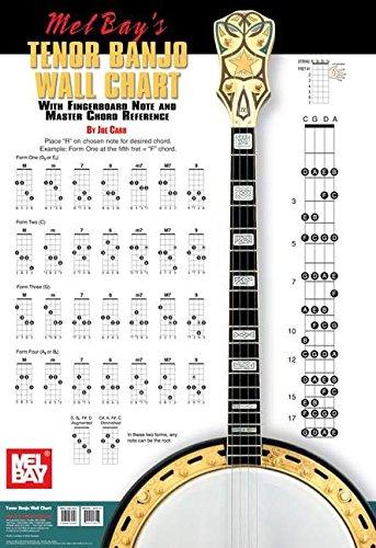 9780786672523: Mel Bay's Tenor Banjo Wall Chart