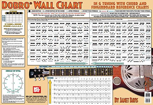 9780786675494: Dobro Wall Chart: In G Tuning With Chord and Fingerboard Reference Charts