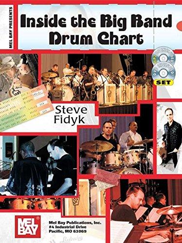 9780786676453: Mel Bay presents Inside The Big Band Drum Chart
