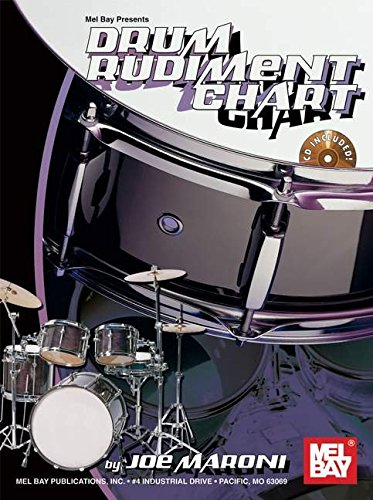 9780786677320: Mel Bay presents Drum Rudiment Chart