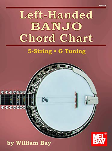9780786683239: Left-Handed Banjo Chord Chart 5-String G Tuning