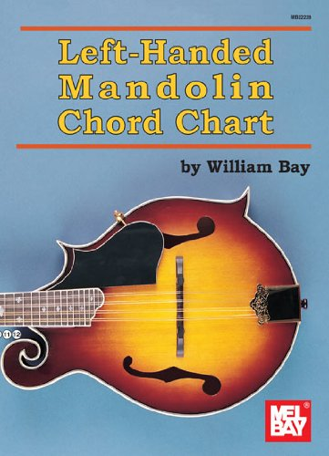 9780786683253: Left-Handed Mandolin Chord Chart