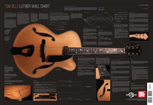 9780786685080: Tom Bills Luthier Wall Chart