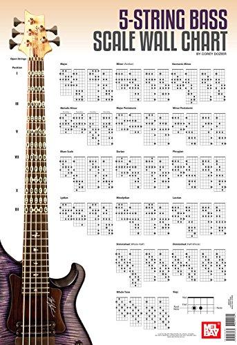 9780786685684: 5 String Bass Gutiar Scale Wall Chart