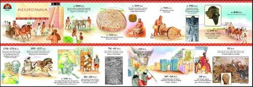 Mesopotamia Timeline: Milliken Publishing